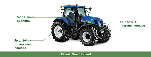 New Holland Tuning