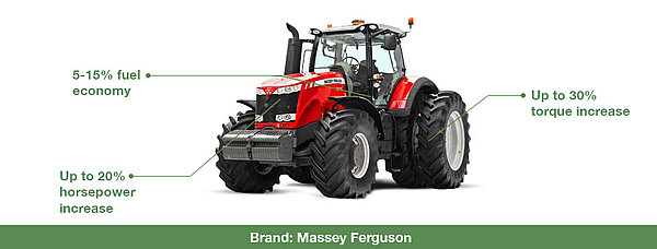 Chiptuning Massey Ferguson
